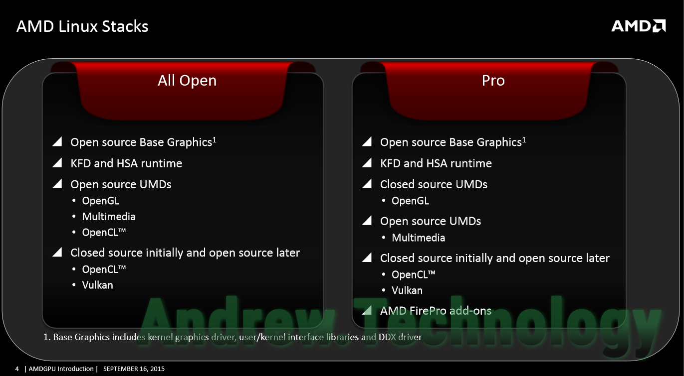 AMD Linux Driver All Open vs Pro